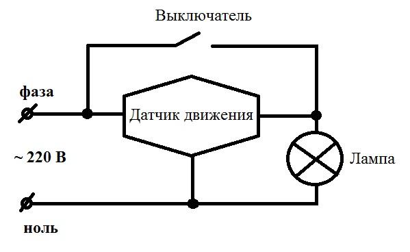 бесплатно схемы телевизоров shivaki stv 252 multi.