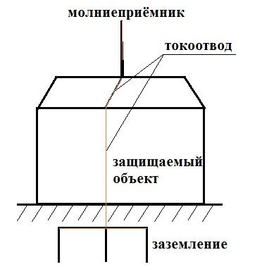 Схема с молниезащитой