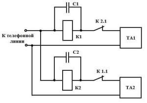 blokirator-parallelnogo-telefona