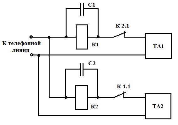 blokirator-parallelnogo-