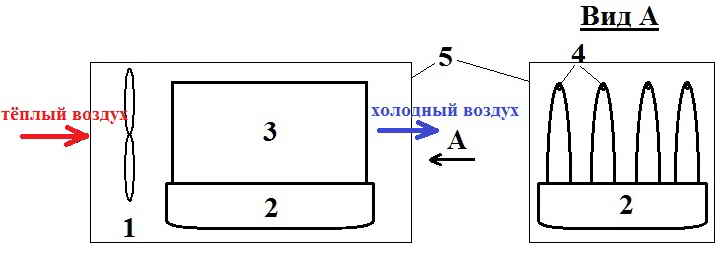Как дует кондиционер схема направления потока воздуха